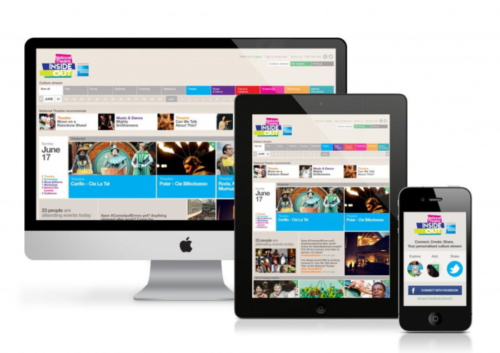 responsive-websiteson-design-dallas